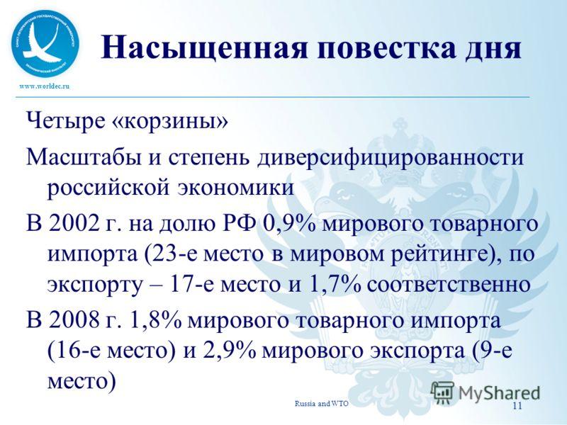 www.worldec.ru Насыщенная повестка дня Четыре «корзины» Масштабы и степень диверсифицированности российской экономики В 2002 г. на долю РФ 0,9% мирового товарного импорта (23-е место в мировом рейтинге), по экспорту – 17-е место и 1,7% соответственно