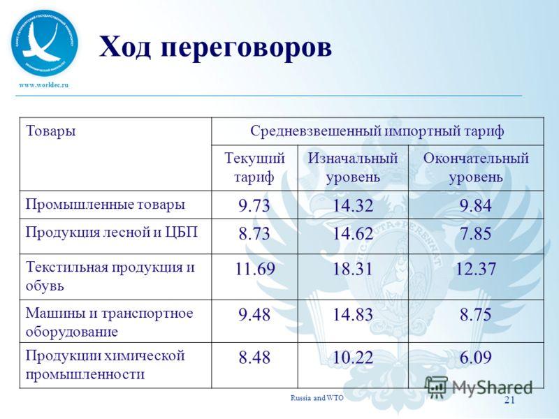 www.worldec.ru 21 Ход переговоров Russia and WTO ТоварыСредневзвешенный импортный тариф Текущий тариф Изначальный уровень Окончательный уровень Промышленные товары 9.7314.329.84 Продукция лесной и ЦБП 8.7314.627.85 Текстильная продукция и обувь 11.69