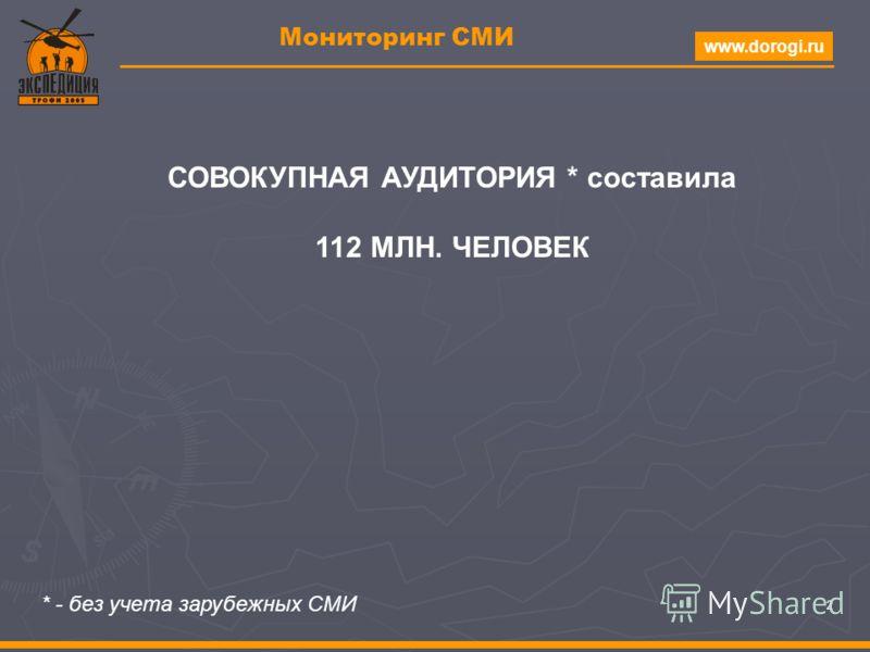 www.dorogi.ru 2 Мониторинг СМИ СОВОКУПНАЯ АУДИТОРИЯ * составила 112 МЛН. ЧЕЛОВЕК * - без учета зарубежных СМИ