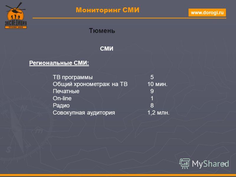 www.dorogi.ru 28 Мониторинг СМИ СМИ Региональные СМИ: ТВ программы 5 Общий хронометраж на ТВ10 мин. Печатные 9 On-line 1 Радио 8 Совокупная аудитория1,2 млн. Тюмень