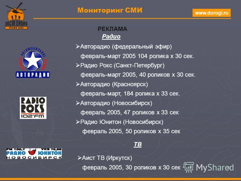www.dorogi.ru 37 Мониторинг СМИ РЕКЛАМА Радио Авторадио (федеральный эфир) февраль-март 2005 104 ролика х 30 сек. Радио Рокс (Санкт-Петербург) февраль-март 2005, 40 роликов х 30 сек. Авторадио (Красноярск) февраль-март, 184 ролика х 33 сек. Авторадио