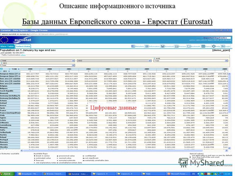 Описание информационного источника Базы данных Европейского союза - Евростат (Eurostat) Цифровые данные