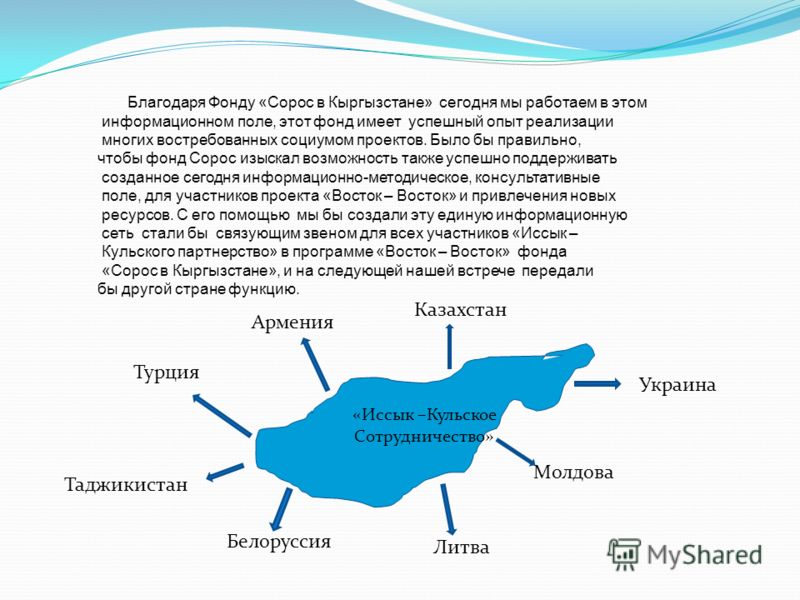 Благодаря Фонду «Сорос в Кыргызстане» сегодня мы работаем в этом информационном поле, этот фонд имеет успешный опыт реализации многих востребованных социумом проектов. Было бы правильно, чтобы фонд Сорос изыскал возможность также успешно поддерживать