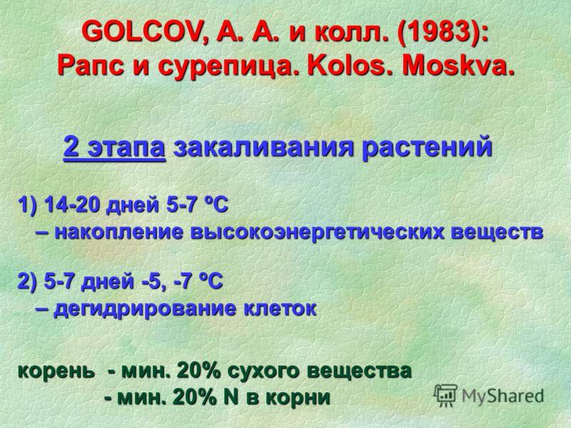 GOLCOV, A. A. и колл. (1983): Рапс и сурепица. Kolos. Moskva. 1) 14-20 дней 5-7 ºC – накопление высокоэнергетических веществ 2) 5-7 дней -5, -7 ºC – дегидрирование клеток 2 этапа закаливания растений 2 этапа закаливания растений корень - мин. 20% сух