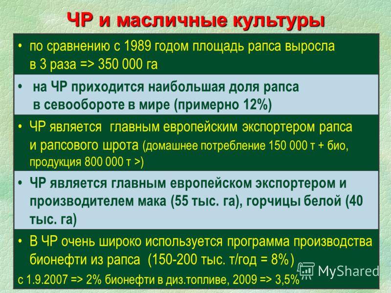 ЧР и масличные культуры по сравнению с 1989 годом площадь рапса выросла в 3 раза => 350 000 гa на ЧР приходится наибольшая доля рапса в севообороте в мире (примерно 12%) ЧР является главным европейским экспортером рапса и рапсового шрота (домашнее по