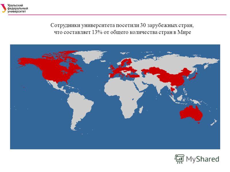 Сотрудники университета посетили 30 зарубежных стран, что составляет 13% от общего количества стран в Мире