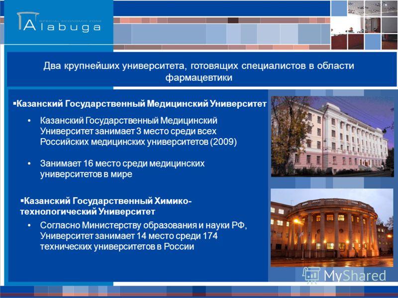 Два крупнейших университета, готовящих специалистов в области фармацевтики Казанский Государственный Медицинский Университет Казанский Государственный Медицинский Университет занимает 3 место среди всех Российских медицинских университетов (2009) Зан