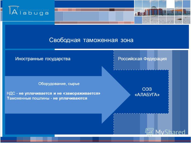 Свободная таможенная зона Иностранные государстваРоссийская Федерация Оборудование, сырье НДС - не уплачивается и не «замораживается» Таможенные пошлины - не уплачиваются ОЭЗ «АЛАБУГА»