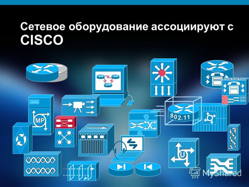 14 Сетевое оборудование ассоциируют с CISCO