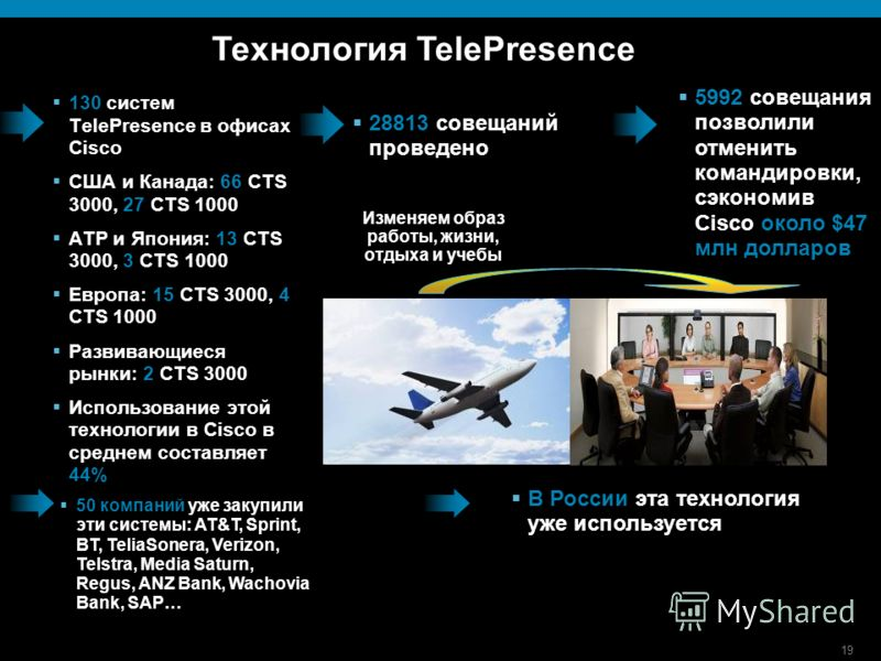 19 130 систем TelePresence в офисах Cisco США и Канада: 66 CTS 3000, 27 CTS 1000 АТР и Япония: 13 CTS 3000, 3 CTS 1000 Европа: 15 CTS 3000, 4 CTS 1000 Развивающиеся рынки: 2 CTS 3000 Использование этой технологии в Cisco в среднем составляет 44% 2881