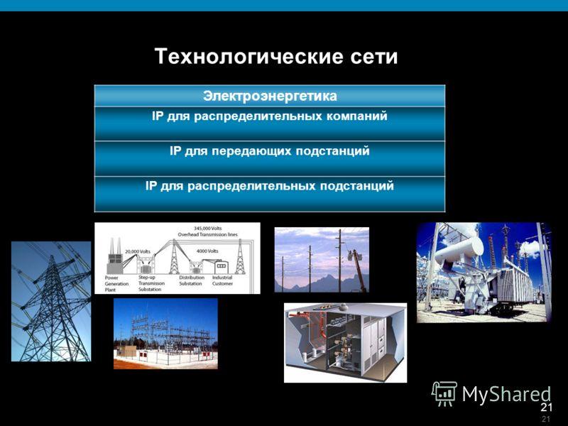 21 Технологические сети Электроэнергетика IP для распределительных компаний IP для передающих подстанций IP для распределительных подстанций