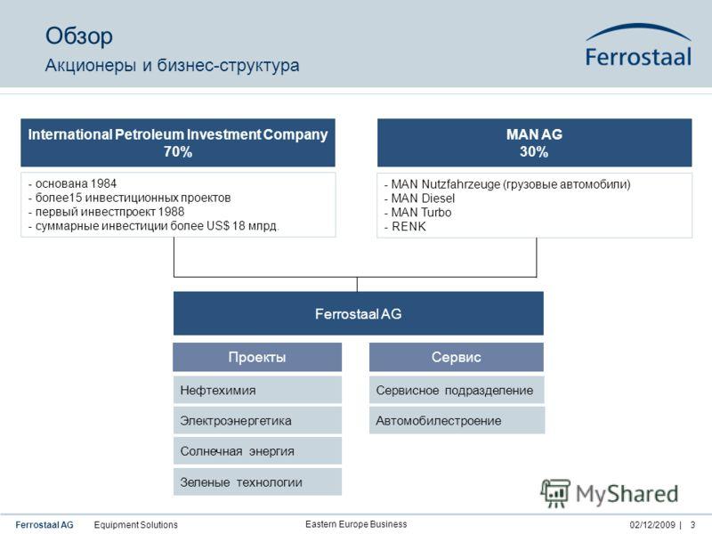 Ferrostaal AG Equipment Solutions02/12/2009 | Eastern Europe Business 3 International Petroleum Investment Company 70% MAN AG 30% Ferrostaal AG - основана 1984 - более15 инвестиционных проектов - первый инвестпроект 1988 - суммарные инвестиции более