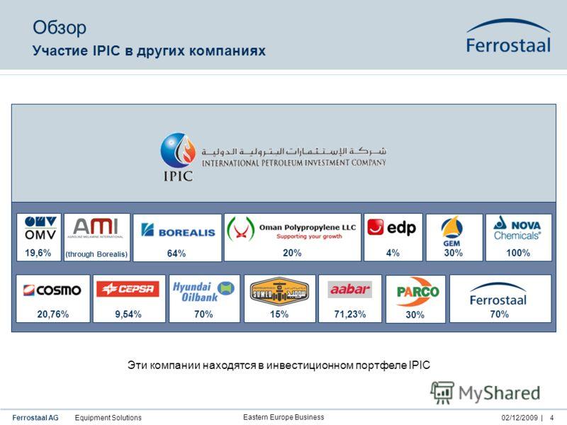 Ferrostaal AG Equipment Solutions02/12/2009 | Eastern Europe Business 4 Обзор Участие IPIC в других компаниях Эти компании находятся в инвестиционном портфеле IPIC 19,6% (through Borealis) 20,76% 20%70%9,54%30%15%4% 30% 70% 71,23% 100% 64%