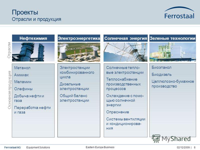 Ferrostaal AG Equipment Solutions02/12/2009 | Eastern Europe Business 8 Проекты Отрасли и продукция Отрасли Основная продукция Метанол Аммиак Меламин Олефины Добыча нефти и газа Переработка нефти и газа Биоэтанол Биодизель Целлюлозно-бумажное произво