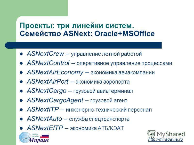 Проекты: три линейки систем. Семейство ASNext: Oracle+MSOffice ASNextCrew – управление летной работой ASNextControl – оперативное управление процессами ASNextAirEconomy – экономика авиакомпании ASNextAirPort – экономика аэропорта ASNextCargo – грузов