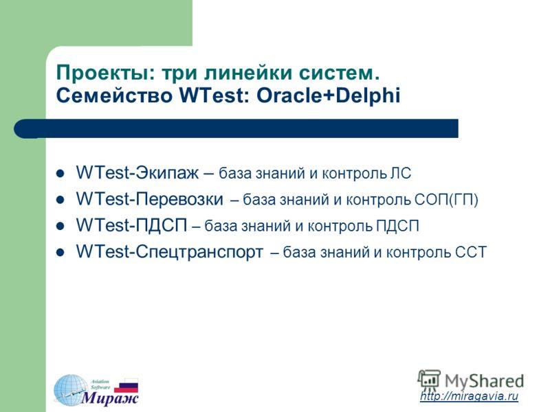 Проекты: три линейки систем. Семейство WTest: Oracle+Delphi WTest-Экипаж – база знаний и контроль ЛС WTest-Перевозки – база знаний и контроль СОП(ГП) WTest-ПДСП – база знаний и контроль ПДСП WTest-Спецтранспорт – база знаний и контроль ССТ http://mir