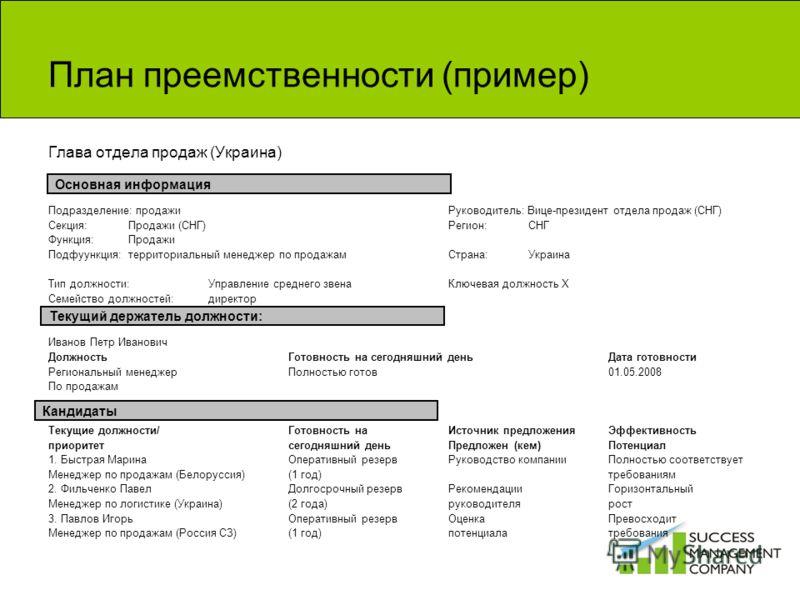 План преемственности (пример) Глава отдела продаж (Украина) Подразделение: продажиРуководитель: Вице-президент отдела продаж (СНГ) Секция:Продажи (СНГ)Регион:СНГ Функция:Продажи Подфуункция:территориальный менеджер по продажамСтрана: Украина Тип долж