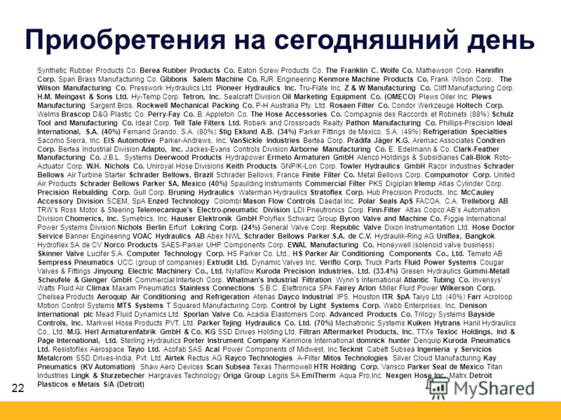 22 Приобретения на сегодняшний день Synthetic Rubber Products Co. Berea Rubber Products Co. Eaton Screw Products Co. The Franklin C. Wolfe Co. Mathewson Corp. Hannifin Corp. Span Brass Manufacturing Co. Gibbons Salem Machine Co. RJR Engineering Kenmo