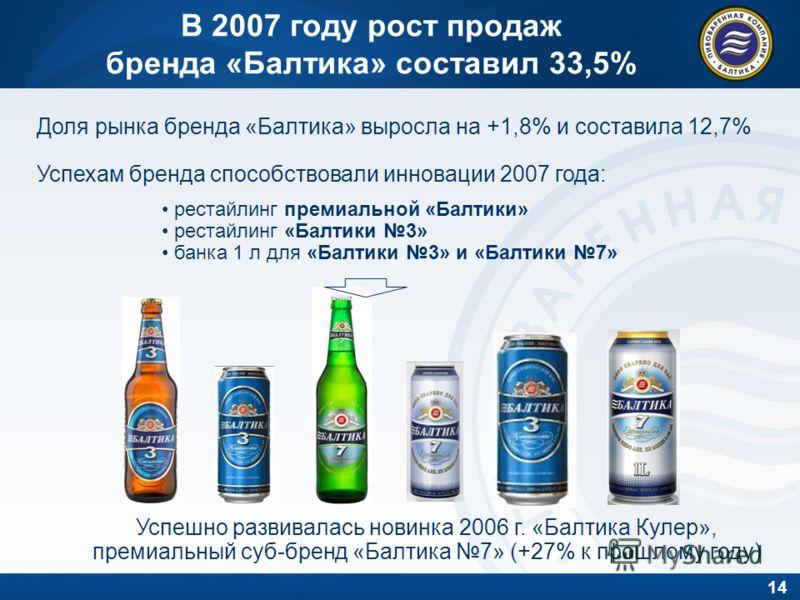 14 В 2007 году рост продаж бренда «Балтика» составил 33,5% рестайлинг премиальной «Балтики» рестайлинг «Балтики 3» банка 1 л для «Балтики 3» и «Балтики 7» Доля рынка бренда «Балтика» выросла на +1,8% и составила 12,7% Успехам бренда способствовали ин