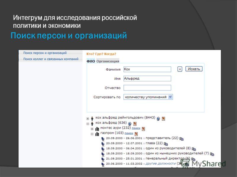 Поиск персон и организаций Интегрум для исследования российской политики и экономики