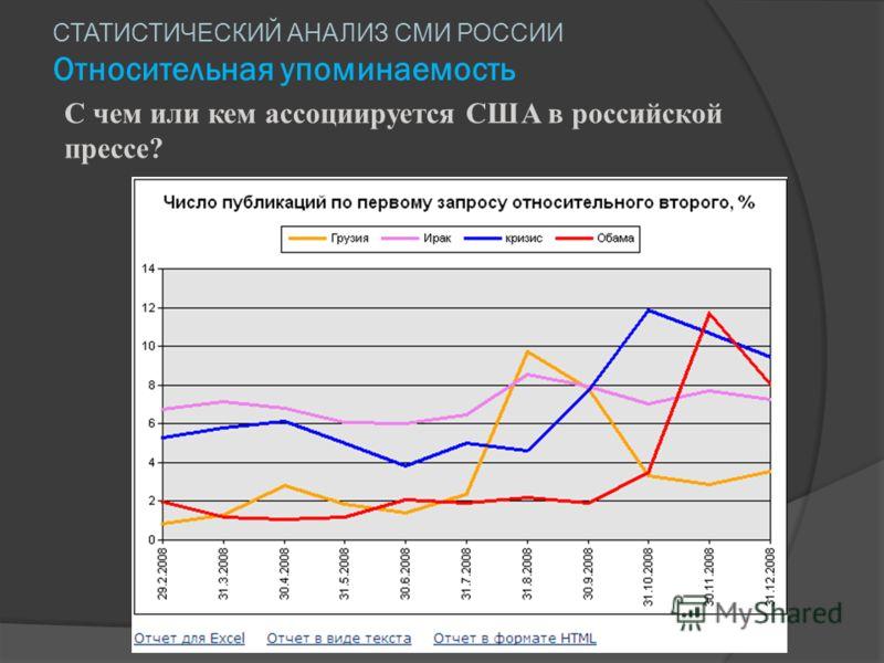СТАТИСТИЧЕСКИЙ АНАЛИЗ СМИ РОССИИ Относительная упоминаемость C чем или кем ассоциируется США в российской прессе?