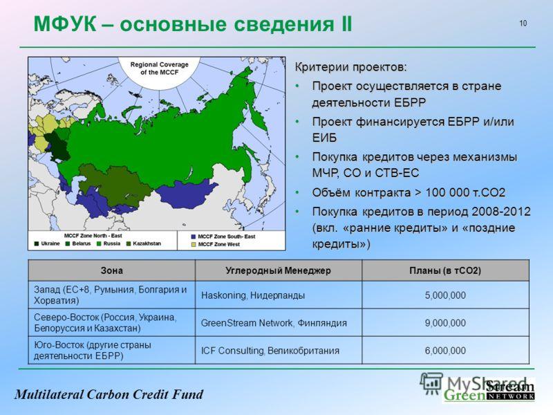 Multilateral Carbon Credit Fund 10 ЗонаУглеродный МенеджерПланы (в тСО2) Запад (ЕС+8, Румыния, Болгария и Хорватия) Haskoning, Нидерланды5,000,000 Северо-Восток (Россия, Украина, Белоруссия и Казахстан) GreenStream Network, Финляндия9,000,000 Юго-Вос