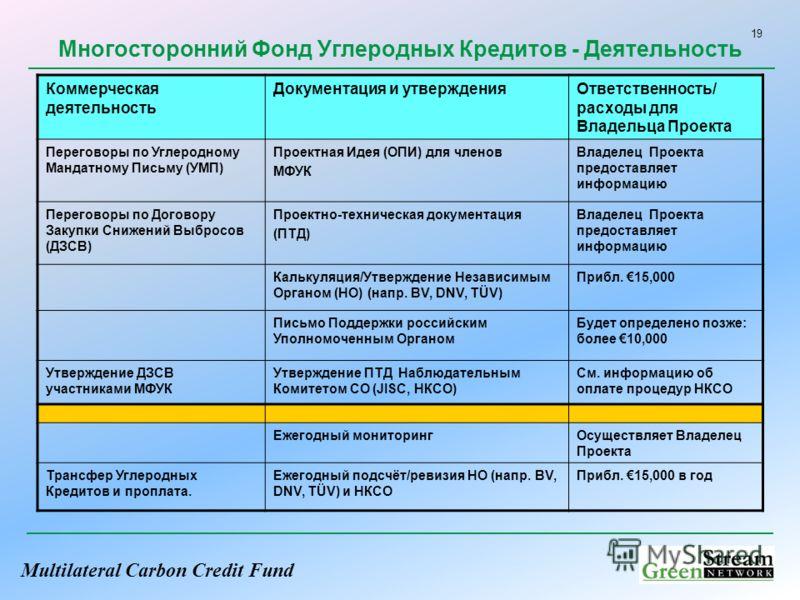 Multilateral Carbon Credit Fund 19 Многосторонний Фонд Углеродных Кредитов - Деятельность Коммерческая деятельность Документация и утвержденияОтветственность/ расходы для Владельца Проекта Переговоры по Углеродному Мандатному Письму (УМП) Проектная И