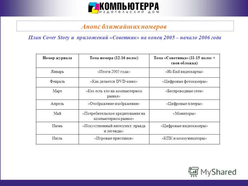 План Cover Story и приложений «Советник» на конец 2005 – начало 2006 года Анонс ближайших номеров Номер журналаТема номера (12-16 полос)Тема «Советника» (11-15 полос + своя обложка) Январь«Итоги 2005 года»«Hi-End видеокарты» Февраль«Как делается DVD-