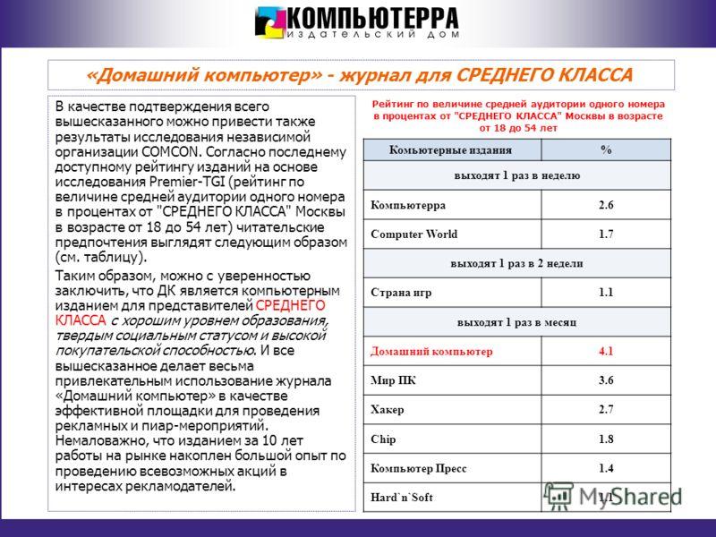 «Домашний компьютер» - журнал для СРЕДНЕГО КЛАССА В качестве подтверждения всего вышесказанного можно привести также результаты исследования независимой организации COMCON. Согласно последнему доступному рейтингу изданий на основе исследования Premie