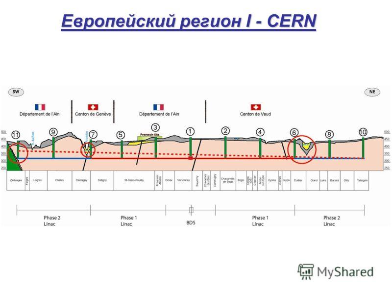 Европейский регион I - CERN