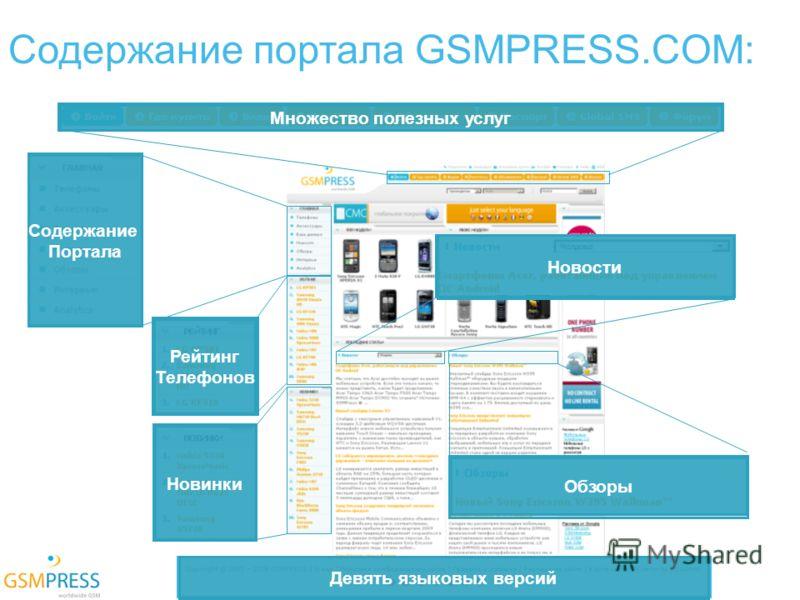 Содержание Портала Содержание портала GSMPRESS.COM: Рейтинг Телефонов Новинки Множество полезных услуг Новости Обзоры Девять языковых версий