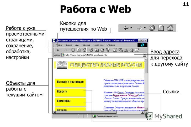 11 Работа с Web Ввод адреса для перехода к другому сайту Работа с уже просмотренными страницами, сохранение, обработка, настройки Объекты для работы с текущим сайтом Ссылки Кнопки для путешествия по Web