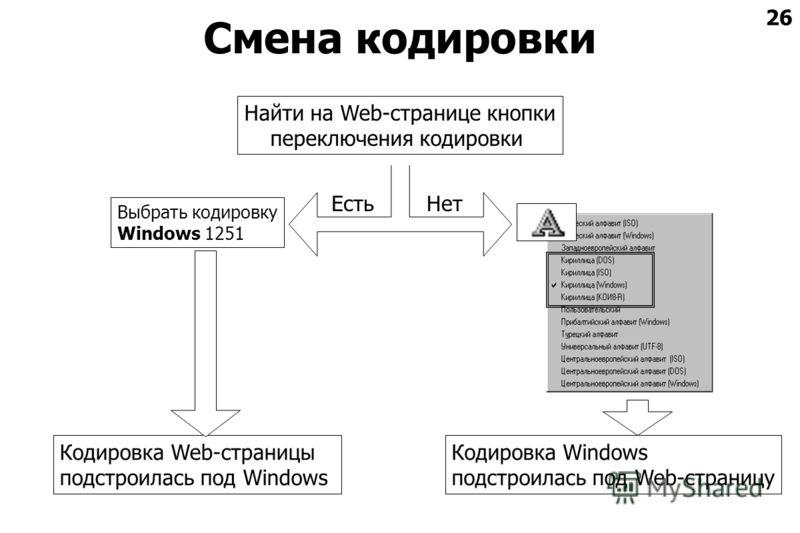 26 Смена кодировки Кодировка Web-страницы подстроилась под Windows ЕстьНет Кодировка Windows подстроилась под Web-страницу Найти на Web-странице кнопки переключения кодировки Выбрать кодировку Windows 1251