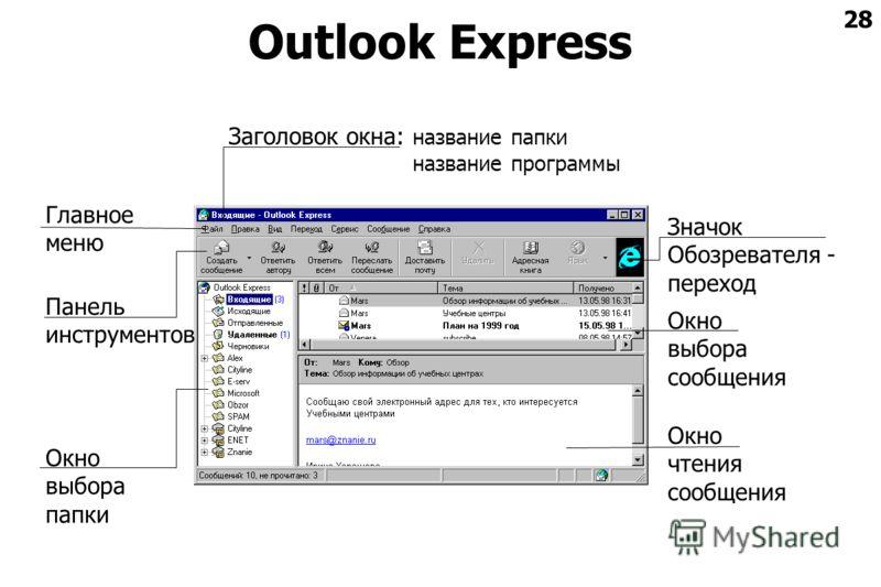 28 Outlook Express Заголовок окна: название папки название программы Главное меню Окно выбора папки Окно выбора сообщения Окно чтения сообщения Панель инструментов Значок Обозревателя - переход