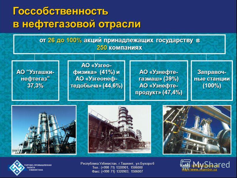 АО «Узгео- физика» (41%) и АО «Узгеонеф- тедобыча» (44,6%) АО «Узнефте- газмаш» (39%) АО «Узнефте- продукт» (47,4%) АО Узташки- нефтегаз 37,3% Заправоч- ные станции (100%) от 26 до 100% акций принадлежащих государству в 250 компаниях Госсобственность