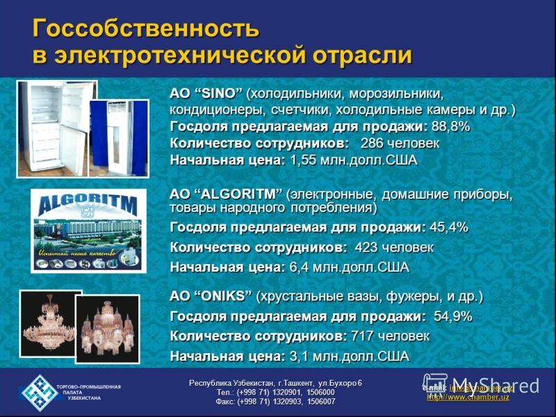 Госсобственность в электротехнической отрасли АО SINO (холодильники, морозильники, кондиционеры, счетчики, холодильные камеры и др.) Госдоля предлагаемая для продажи: 88,8% Количество сотрудников: 286 человек Начальная цена: 1,55 млн.долл.США АО ALGO