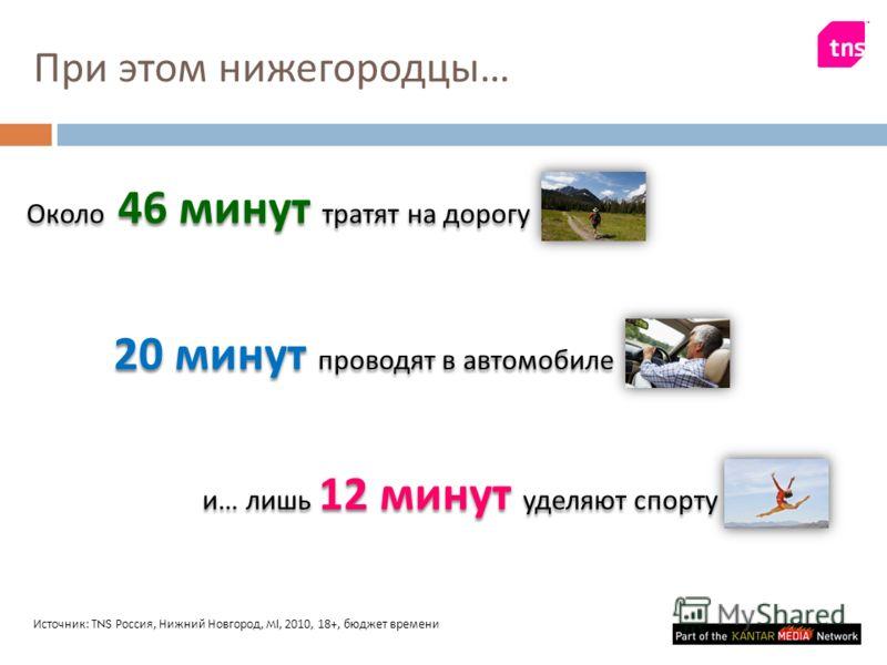 При этом нижегородцы … Около 46 минут тратят на дорогу 20 минут проводят в автомобиле и … лишь 12 минут уделяют спорту Источник : TNS Россия, Нижний Новгород, MI, 2010, 18+, бюджет времени