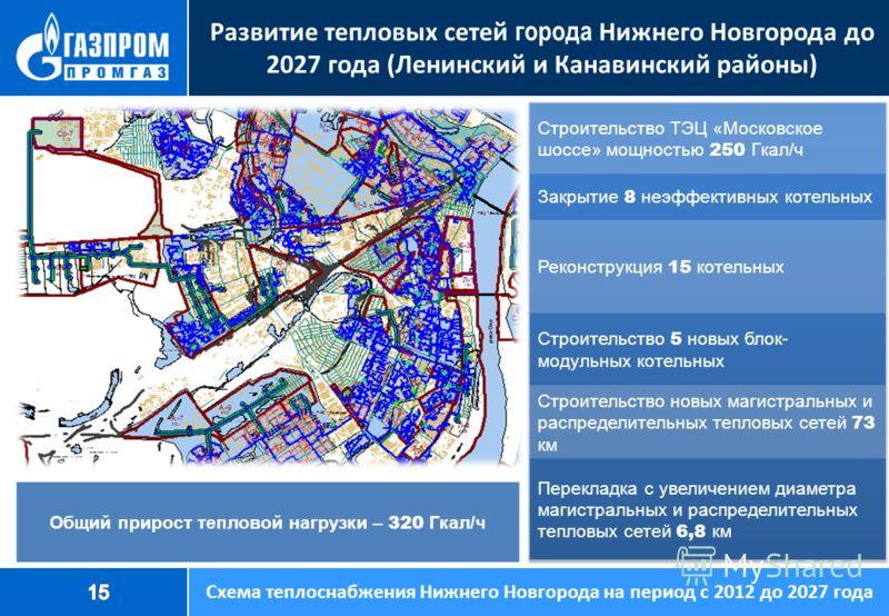 Развитие тепловых сетей города Нижнего Новгорода до 2027 года (Ленинский и Канавинский районы) Схема теплоснабжения Нижнего Новгорода на период с 2012 до 2027 года Общий прирост тепловой нагрузки – 320 Гкал/ч
