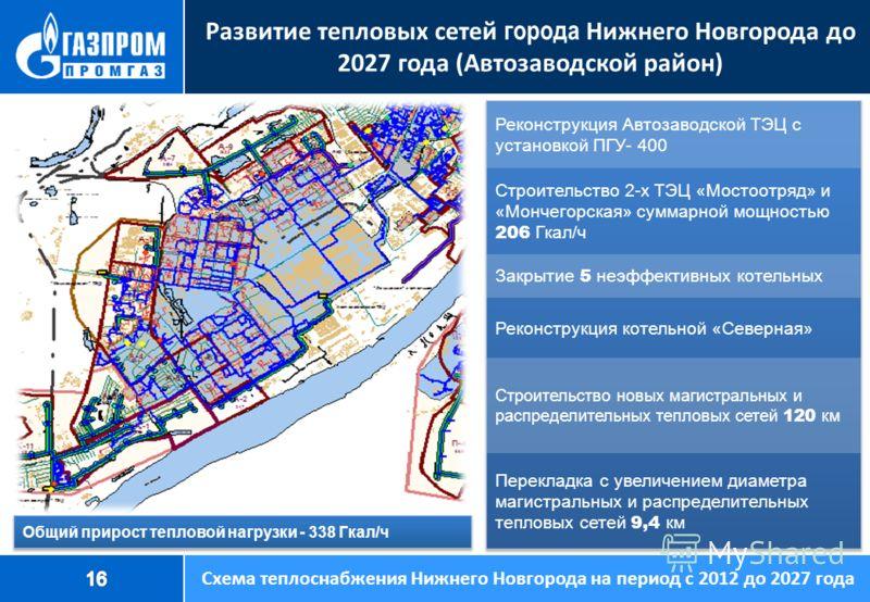 Развитие тепловых сетей города Нижнего Новгорода до 2027 года (Автозаводской район) Схема теплоснабжения Нижнего Новгорода на период с 2012 до 2027 года