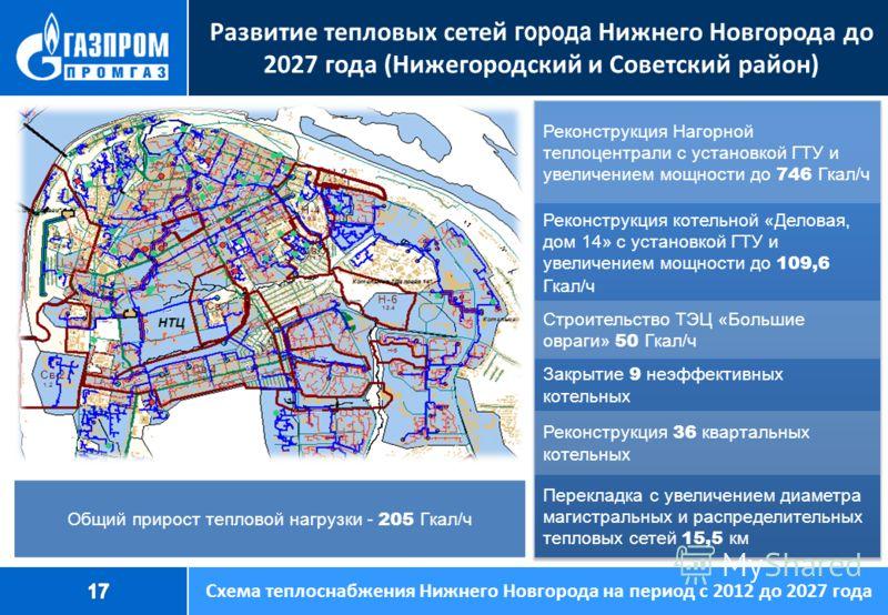 Развитие тепловых сетей города Нижнего Новгорода до 2027 года (Нижегородский и Советский район) Общий прирост тепловой нагрузки - 205 Гкал/ч Схема теплоснабжения Нижнего Новгорода на период с 2012 до 2027 года