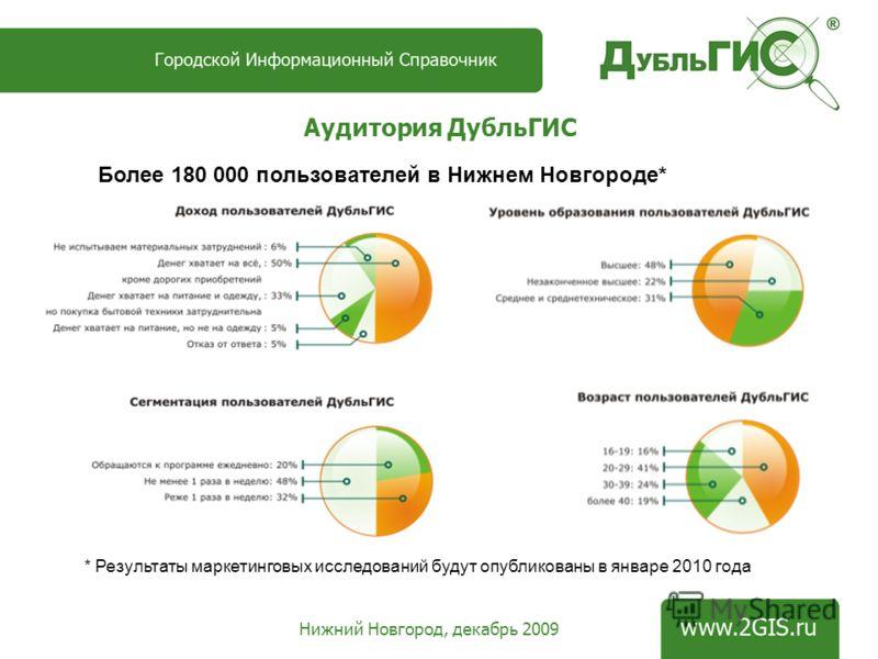 Аудитория ДубльГИС Нижний Новгород, декабрь 2009 Более 180 000 пользователей в Нижнем Новгороде* * Результаты маркетинговых исследований будут опубликованы в январе 2010 года