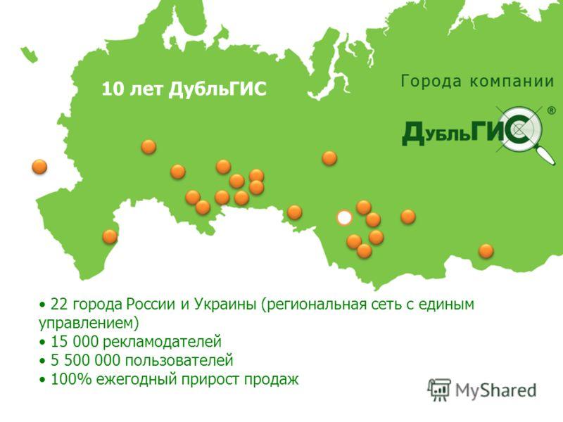 10 лет ДубльГИС 22 города России и Украины (региональная сеть с единым управлением) 15 000 рекламодателей 5 500 000 пользователей 100% ежегодный прирост продаж