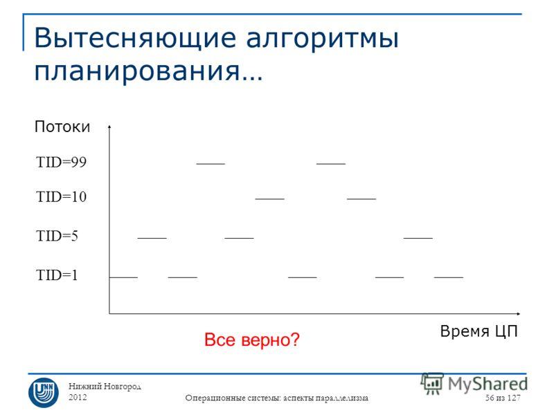Нижний Новгород 2012 Операционные системы: аспекты параллелизма 56 из 127 Вытесняющие алгоритмы планирования… Потоки Время ЦП TID=1 TID=5 TID=10 TID=99 Все верно?