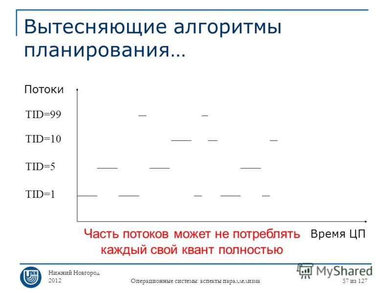 Нижний Новгород 2012 Операционные системы: аспекты параллелизма 57 из 127 Вытесняющие алгоритмы планирования… Потоки Время ЦП TID=1 TID=5 TID=10 TID=99 Часть потоков может не потреблять каждый свой квант полностью