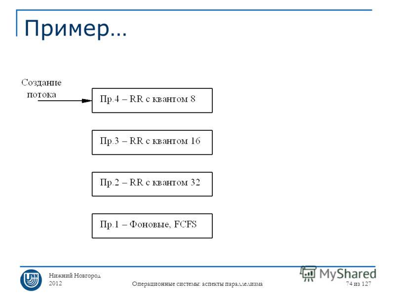 Нижний Новгород 2012 Операционные системы: аспекты параллелизма 74 из 127 Пример…