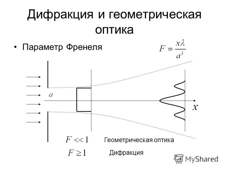 Дифракция и геометрическая оптика Параметр Френеля Геометрическая оптика Дифракция