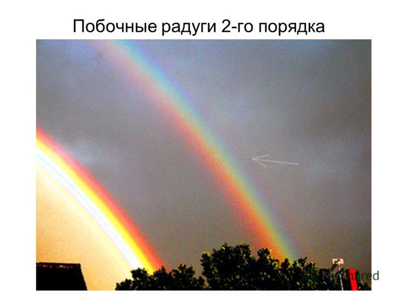 Побочные радуги 2-го порядка