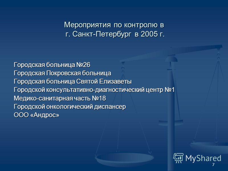 7 Мероприятия по контролю в г. Санкт-Петербург в 2005 г. Городская больница 26 Городская Покровская больница Городская больница Святой Елизаветы Городской консультативно-диагностический центр 1 Медико-санитарная часть 18 Городской онкологический дисп