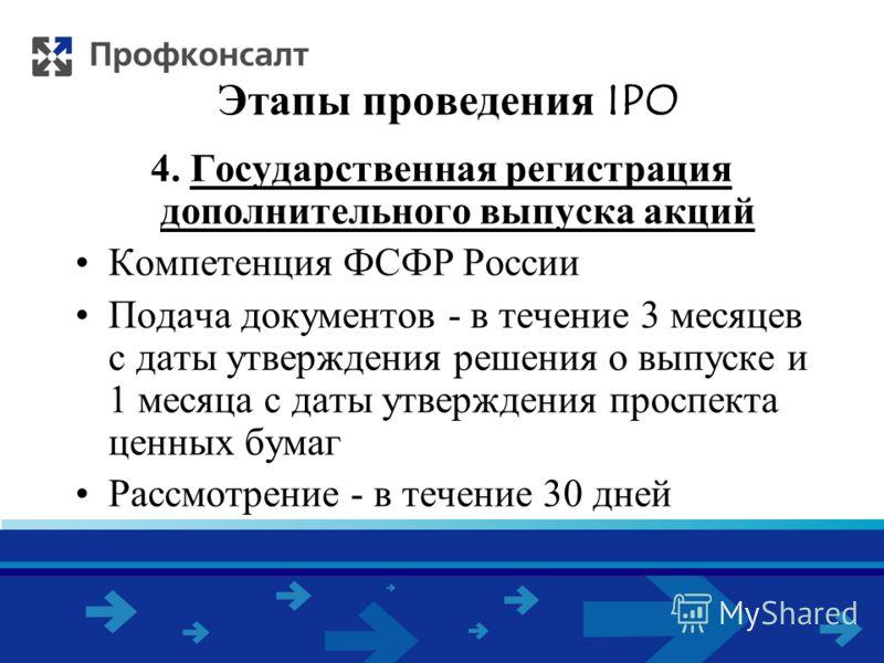 Этапы проведения IPO 4. Государственная регистрация дополнительного выпуска акций Компетенция ФСФР России Подача документов - в течение 3 месяцев с даты утверждения решения о выпуске и 1 месяца с даты утверждения проспекта ценных бумаг Рассмотрение -
