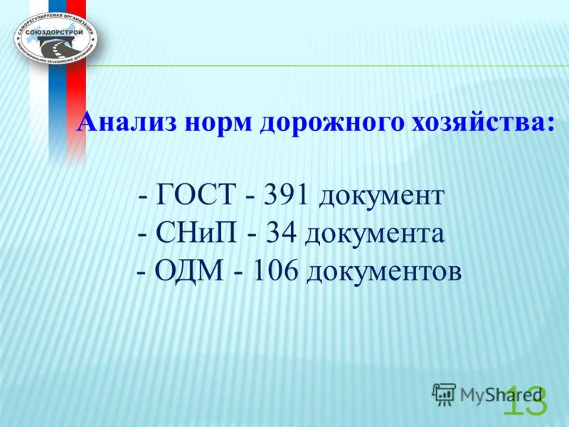 13 Анализ норм дорожного хозяйства: - ГОСТ - 391 документ - СНиП - 34 документа - ОДМ - 106 документов